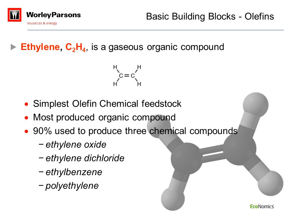 Basic Building Blocks - Olefins  Ethylene, C 2 H 4, is a gaseous organic compound  Simplest Olefin Chemical feedstock  Most produced organic compou