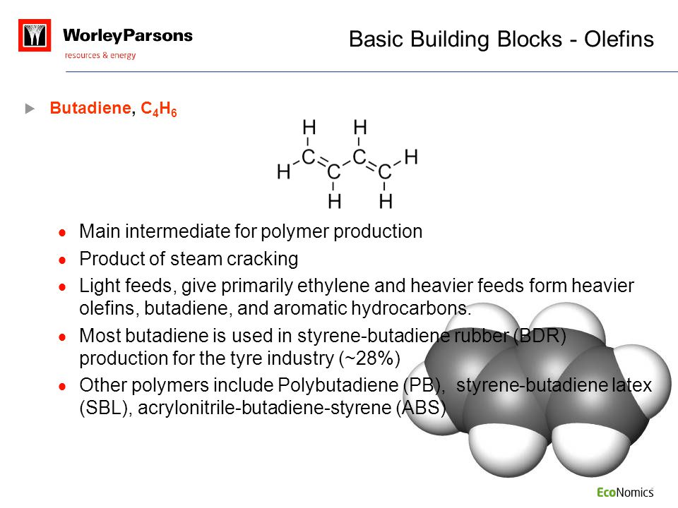 Basic Building Blocks - Olefins  Butadiene, C 4 H 6  Main intermediate for polymer production  Product of steam cracking  Light feeds, give primar