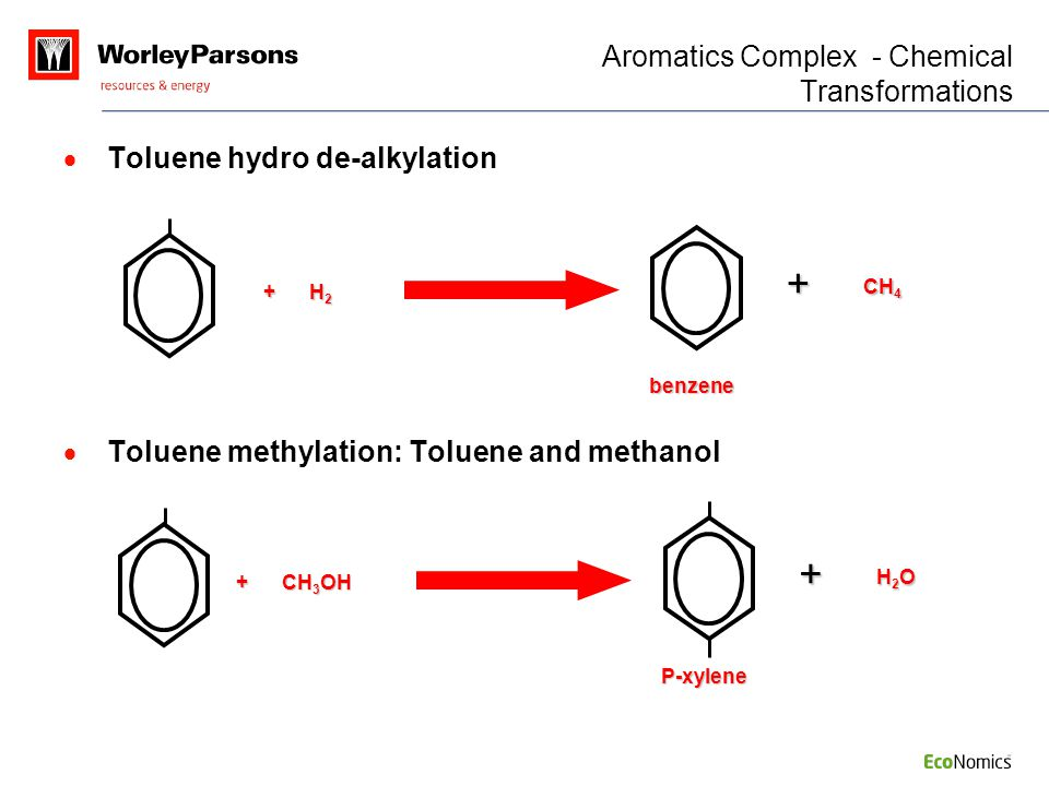Aromatics Complex - Chemical Transformations + P-xylene H2OH2OH2OH2O + CH 3 OH  Toluene hydro de-alkylation  Toluene methylation: Toluene and methan