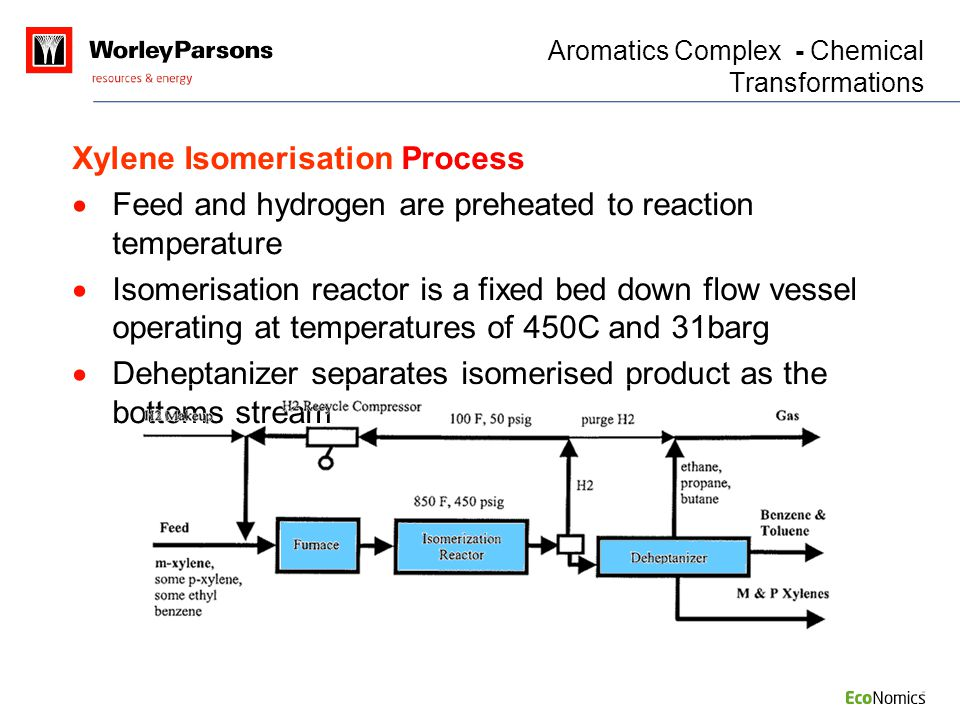 Xylene Isomerisation Process  Feed and hydrogen are preheated to reaction temperature  Isomerisation reactor is a fixed bed down flow vessel operati