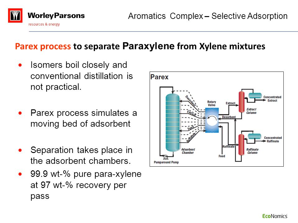 Aromatics Complex – Selective Adsorption  Isomers boil closely and conventional distillation is not practical.  Parex process simulates a moving bed