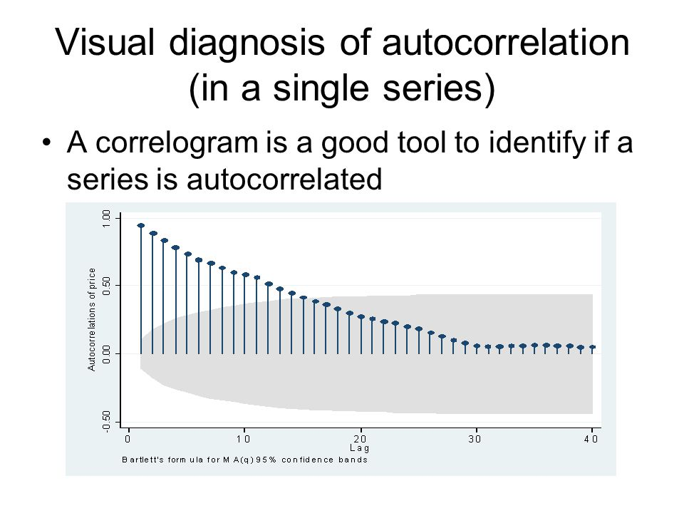 Visual diagnosis of autocorrelation (in a single series) A correlogram is a good tool to identify if a series is autocorrelated