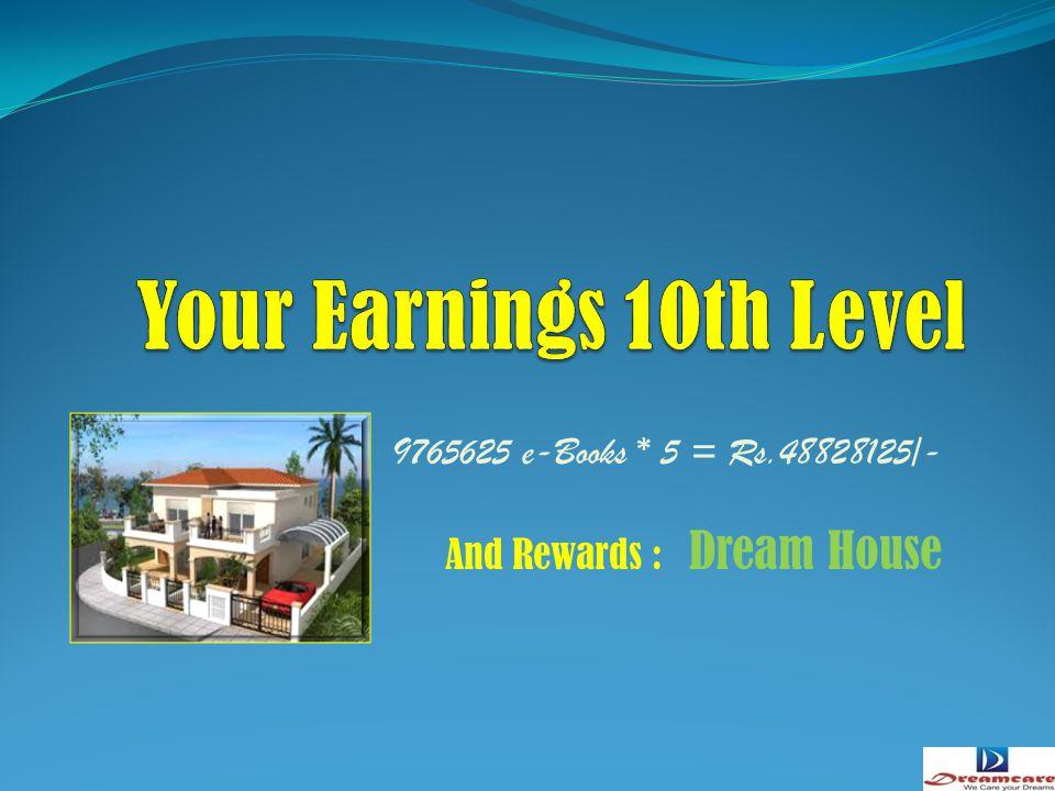 1953125 e-Books * 5 = Rs.9765625/- And Rewards : Honda city Car