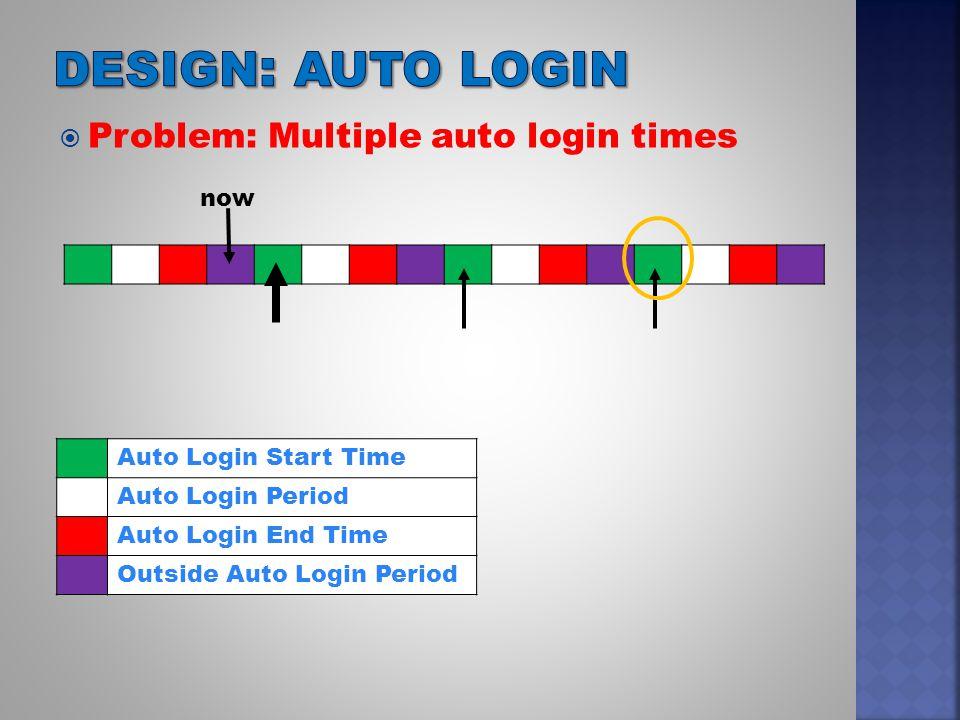  Problem: Multiple auto login times Auto Login Start Time Auto Login Period Auto Login End Time Outside Auto Login Period now