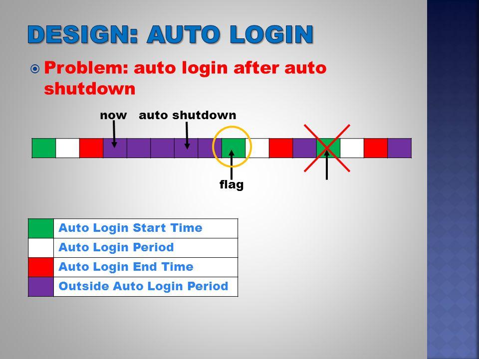  Problem: auto login after auto shutdown Auto Login Start Time Auto Login Period Auto Login End Time Outside Auto Login Period nowauto shutdown flag