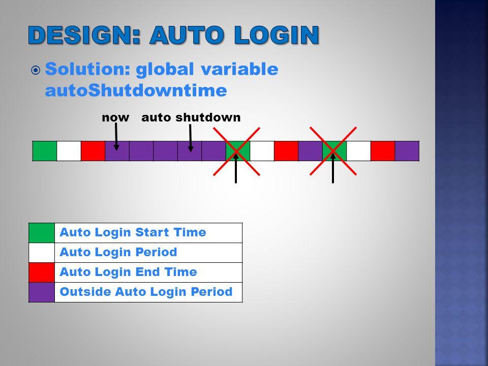  Solution: global variable autoShutdowntime Auto Login Start Time Auto Login Period Auto Login End Time Outside Auto Login Period nowauto shutdown