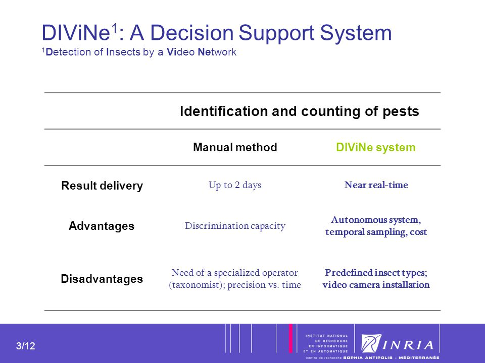 3 3/12 DIViNe 1 : A Decision Support System 1 Detection of Insects by a Video Network Identification and counting of pests Manual methodDIViNe system