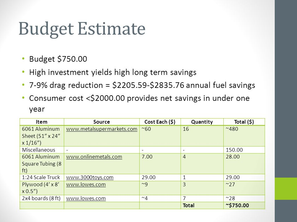 Budget Estimate Budget $750.00 High investment yields high long term savings 7-9% drag reduction = $2205.59-$2835.76 annual fuel savings Consumer cost