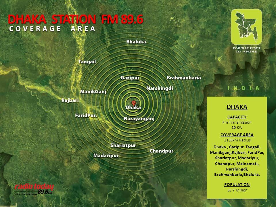 DHAKA CAPACITY Fm Transmission 10 KW COVERAGE AREA ±100km Radius Dhaka, Gazipur, Tangail, Manikganj,Rajbari, FaridPur, Shariatpur, Madaripur, Chandpur