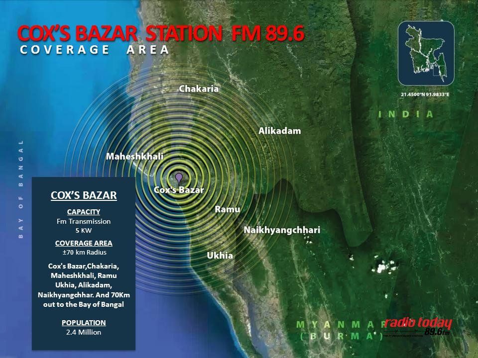 COX'S BAZAR CAPACITY Fm Transmission 5 KW COVERAGE AREA ±70 km Radius Cox's Bazar,Chakaria, Maheshkhali, Ramu Ukhia, Alikadam, Naikhyangchhar. And 70K