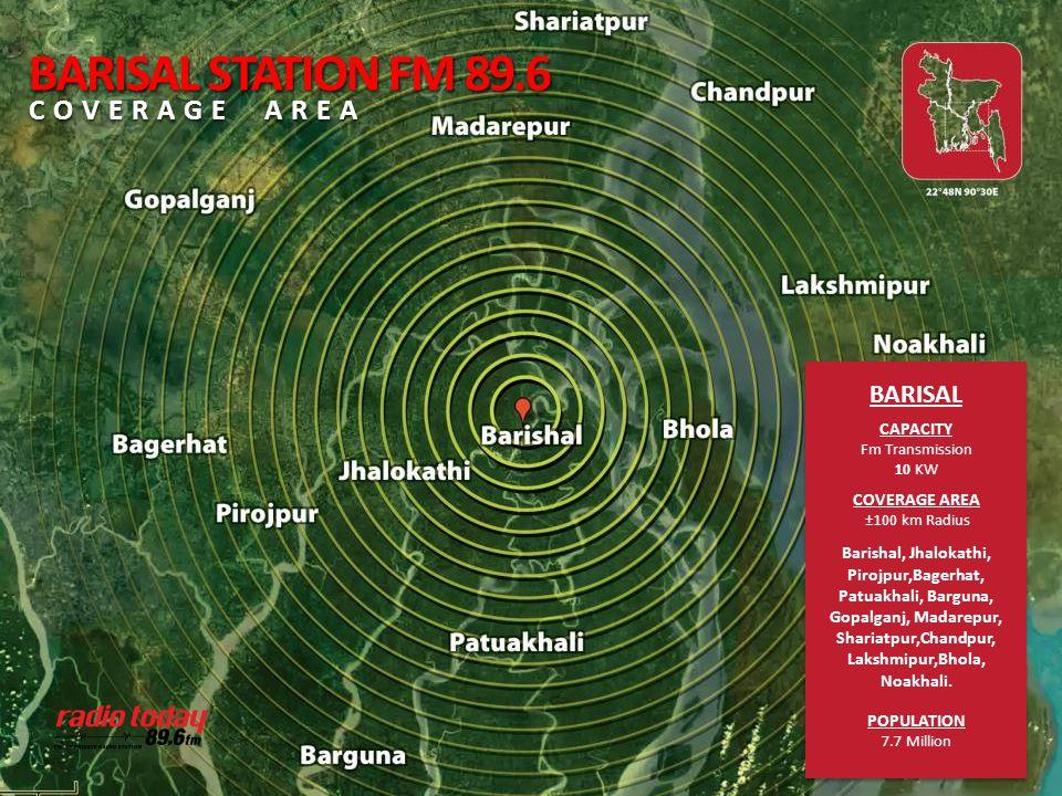 BARISAL CAPACITY Fm Transmission 10 KW COVERAGE AREA ±100 km Radius Barishal, Jhalokathi, Pirojpur,Bagerhat, Patuakhali, Barguna, Gopalganj, Madarepur