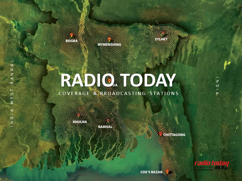 RADIO TODAY COVERAGE & BROADCASTING STATIONS INDIA WEST BANGAL INDIA