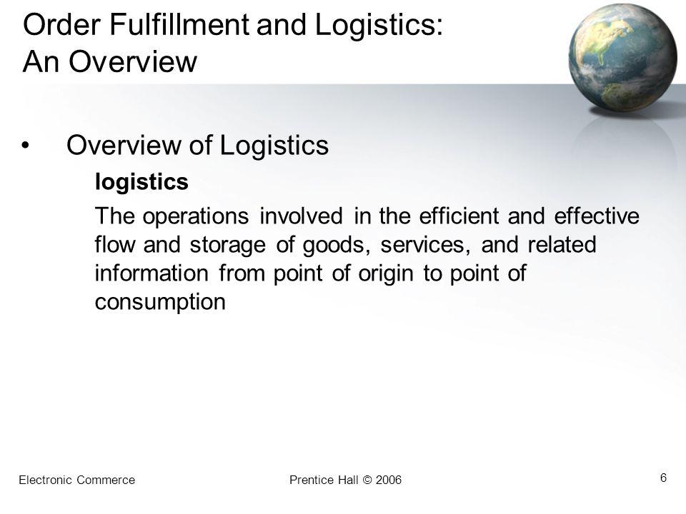 Electronic CommercePrentice Hall © 2006 17 Exhibit 13.5 B2B Buy and Ship Options