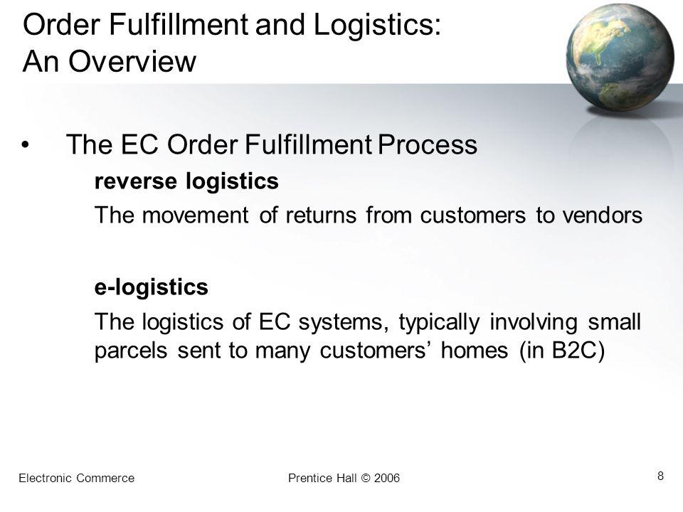 Electronic CommercePrentice Hall © 2006 29 Exhibit 13.8 CRM Applications