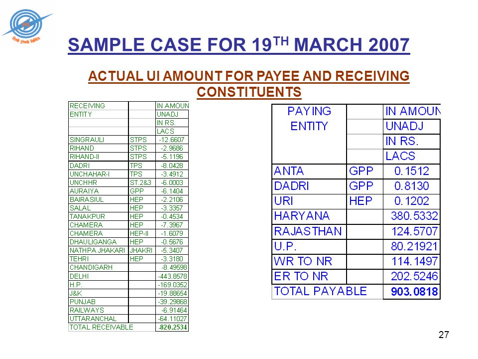 27 SAMPLE CASE FOR 19 TH MARCH 2007 ACTUAL UI AMOUNT FOR PAYEE AND RECEIVING CONSTITUENTS