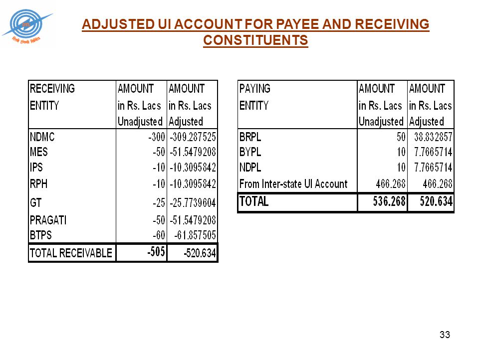 33 ADJUSTED UI ACCOUNT FOR PAYEE AND RECEIVING CONSTITUENTS