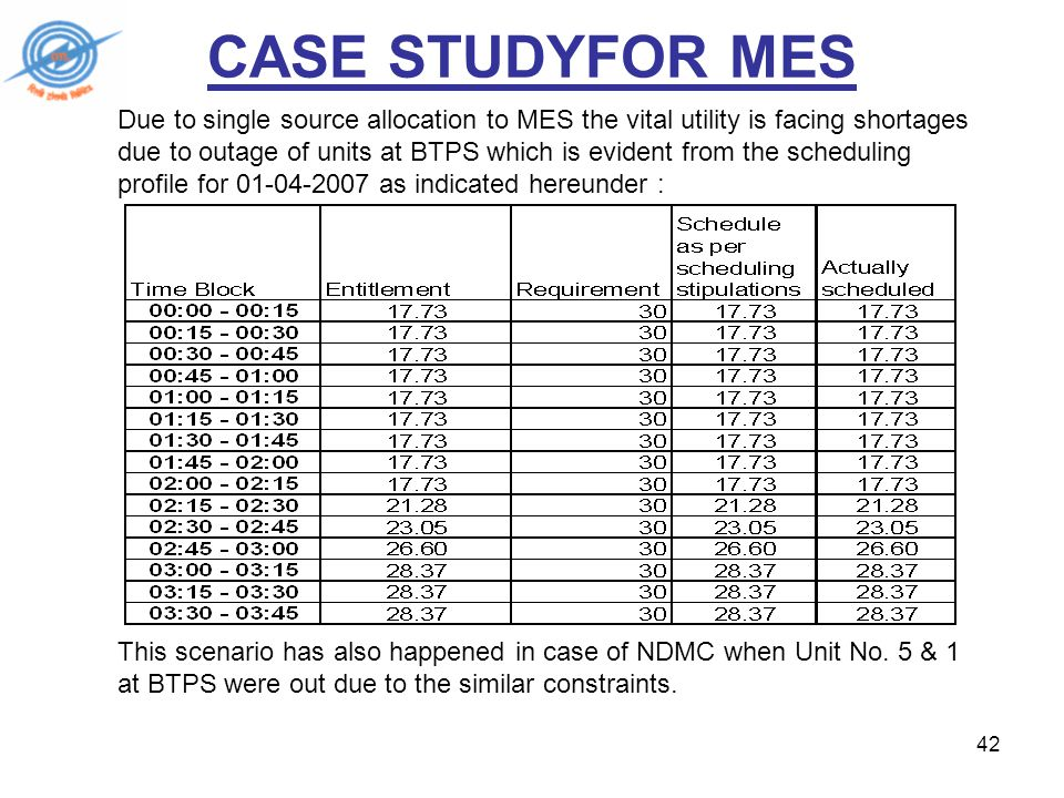 42 CASE STUDYFOR MES Due to single source allocation to MES the vital utility is facing shortages due to outage of units at BTPS which is evident from the scheduling profile for 01-04-2007 as indicated hereunder : This scenario has also happened in case of NDMC when Unit No.
