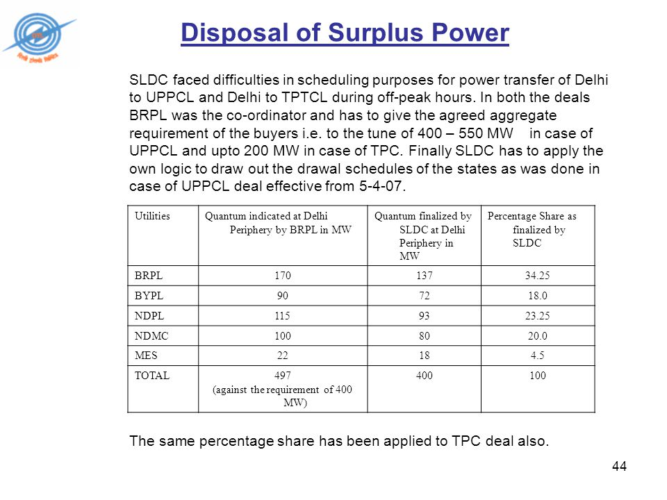 44 Disposal of Surplus Power SLDC faced difficulties in scheduling purposes for power transfer of Delhi to UPPCL and Delhi to TPTCL during off-peak hours.
