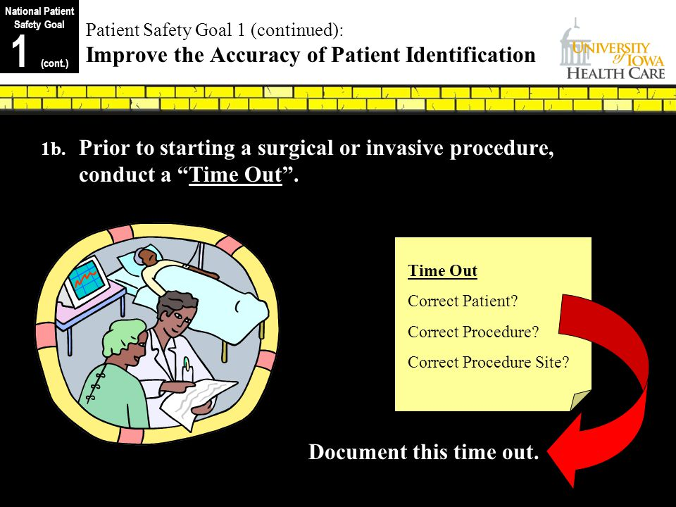 Patient Safety Goal 1 (continued): Improve the Accuracy of Patient Identification 1b.