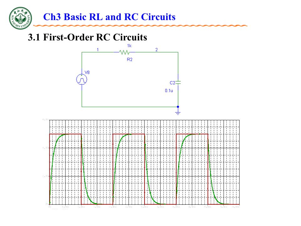 Ch3 Basic RL and RC Circuits 3.1 First-Order RC Circuits