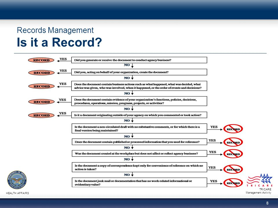 TRICARE Management Activity HEALTH AFFAIRS 8 Records Management Is it a Record?