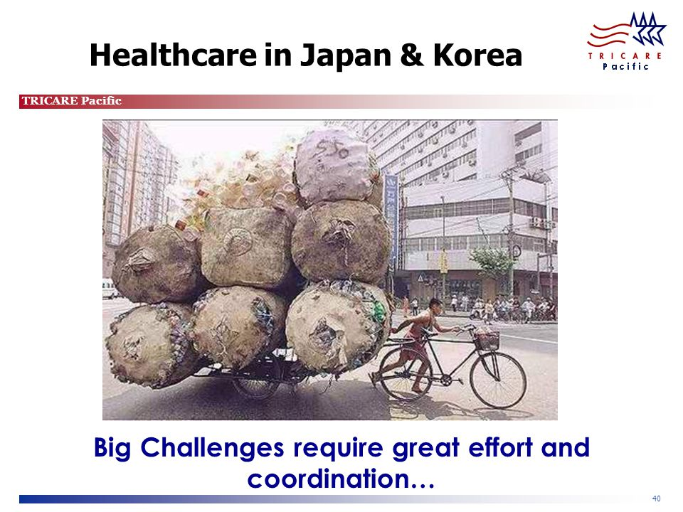 TRICARE Pacific 40 Big Challenges require great effort and coordination… Healthcare in Japan & Korea