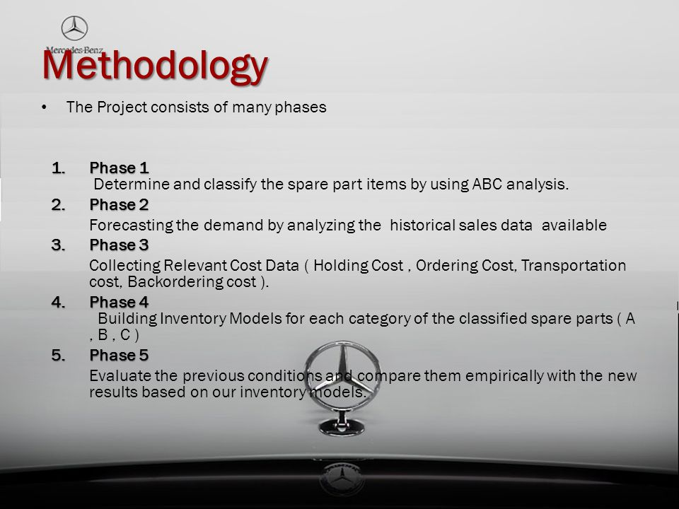 Methodology The Project consists of many phases 1.Phase 1 1.Phase 1 Determine and classify the spare part items by using ABC analysis. 2.Phase 2 Forec