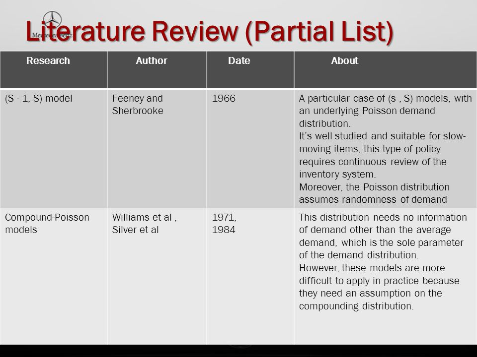 Literature Review (Partial List) 8 Research Author Date About (S - 1, S) modelFeeney and Sherbrooke 1966A particular case of (s, S) models, with an un
