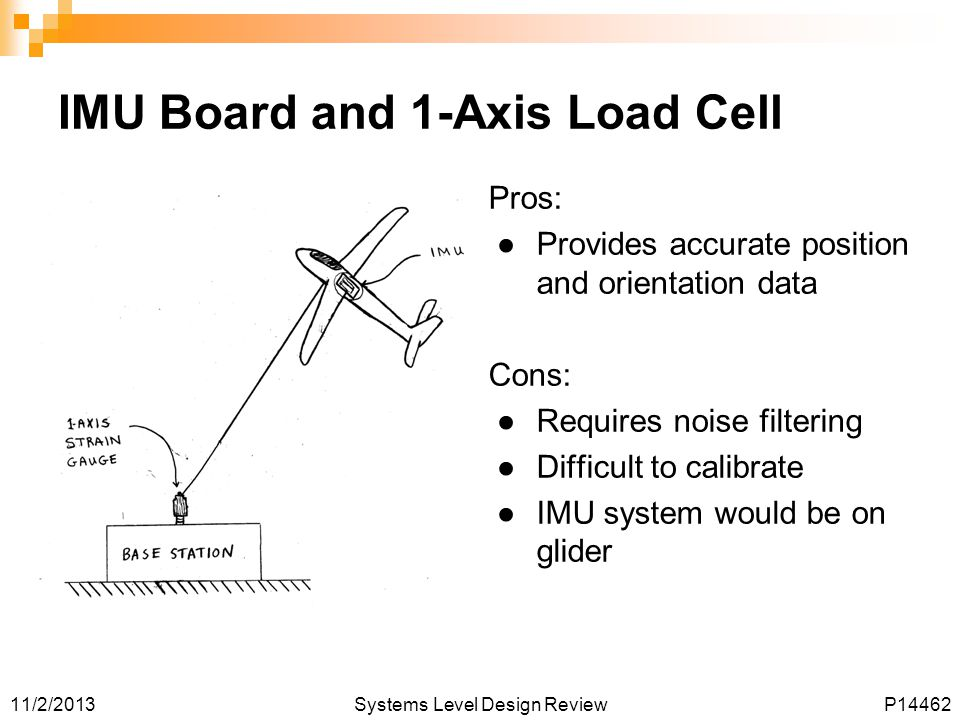 11/2/2013Systems Level Design ReviewP14462 IMU Board and 1-Axis Load Cell Pros: ●Provides accurate position and orientation data Cons: ●Requires noise filtering ●Difficult to calibrate ●IMU system would be on glider