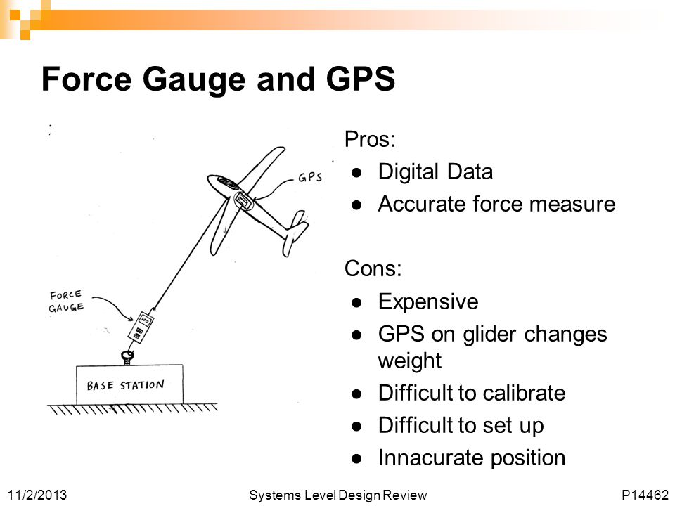 11/2/2013Systems Level Design ReviewP14462 Force Gauge and GPS Pros: ●Digital Data ●Accurate force measure Cons: ●Expensive ●GPS on glider changes weight ●Difficult to calibrate ●Difficult to set up ●Innacurate position