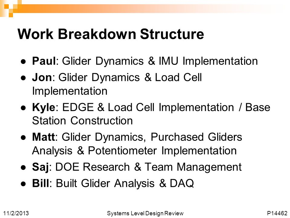 11/2/2013Systems Level Design ReviewP14462 Work Breakdown Structure ●Paul: Glider Dynamics & IMU Implementation ●Jon: Glider Dynamics & Load Cell Implementation ●Kyle: EDGE & Load Cell Implementation / Base Station Construction ●Matt: Glider Dynamics, Purchased Gliders Analysis & Potentiometer Implementation ●Saj: DOE Research & Team Management ●Bill: Built Glider Analysis & DAQ