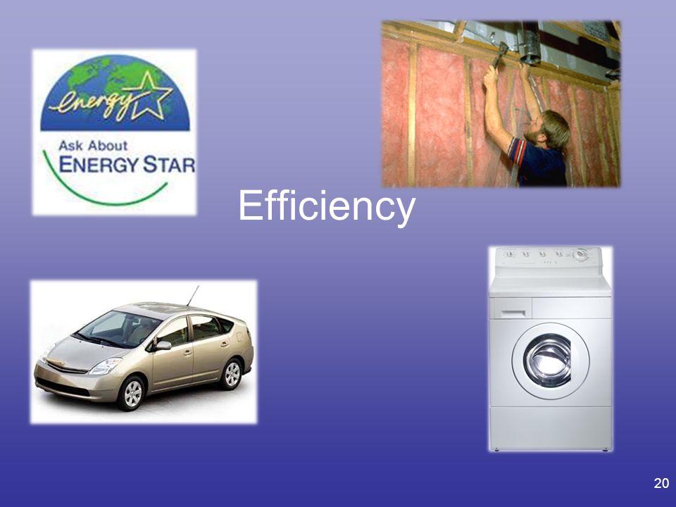 Efficiency 20