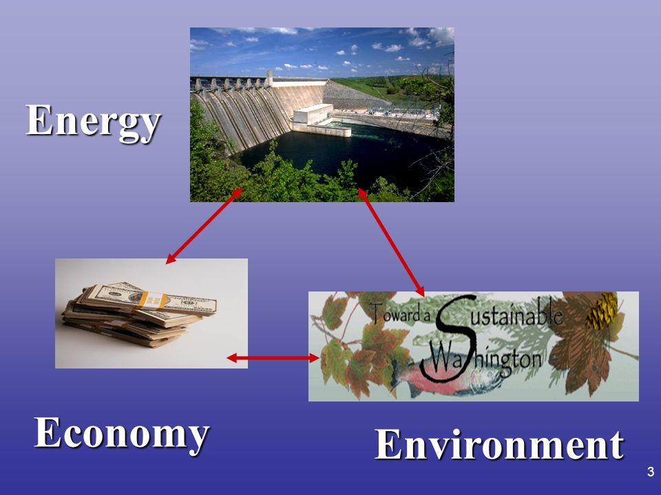 3 Energy Environment Economy