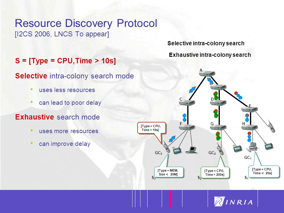 15 Resource Discovery Protocol [I2CS 2006, LNCS To appear] S = [Type = CPU,Time > 10s] Selective intra-colony search mode uses less resources can lead