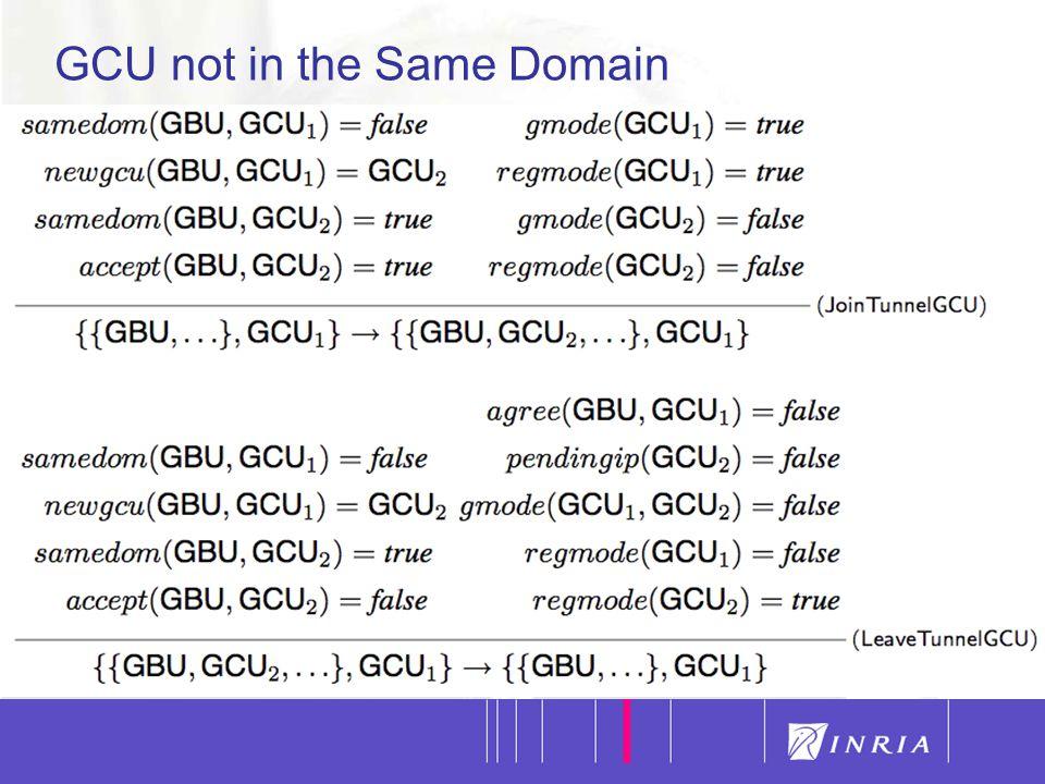 26 GCU not in the Same Domain