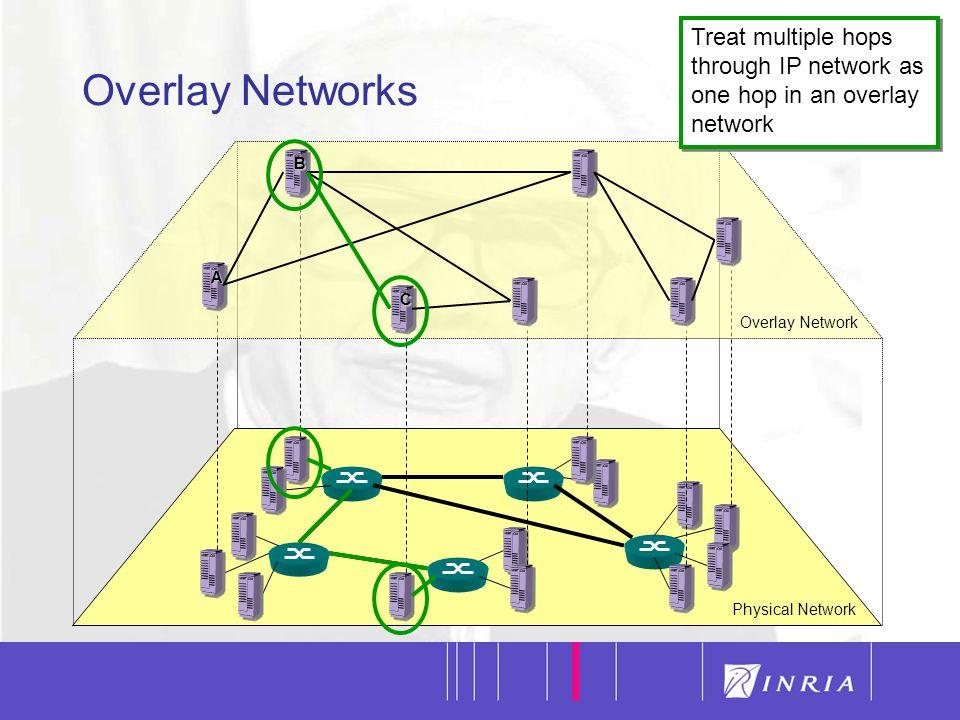 16 Resource Discovery Protocol V1