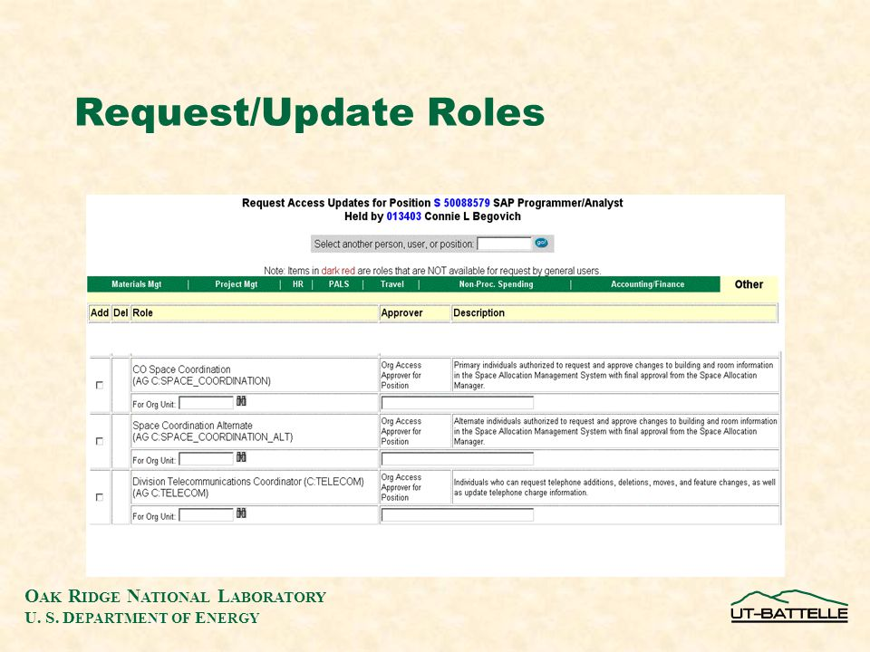 O AK R IDGE N ATIONAL L ABORATORY U. S. D EPARTMENT OF E NERGY Request/Update Roles