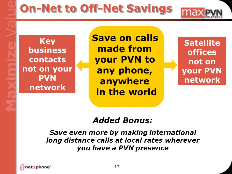 17 On-Net to Off-Net Savings Satellite offices not on your PVN network Key business contacts not on your PVN network Save on calls made from your PVN to any phone, anywhere in the world Added Bonus: Save even more by making international long distance calls at local rates wherever you have a PVN presence
