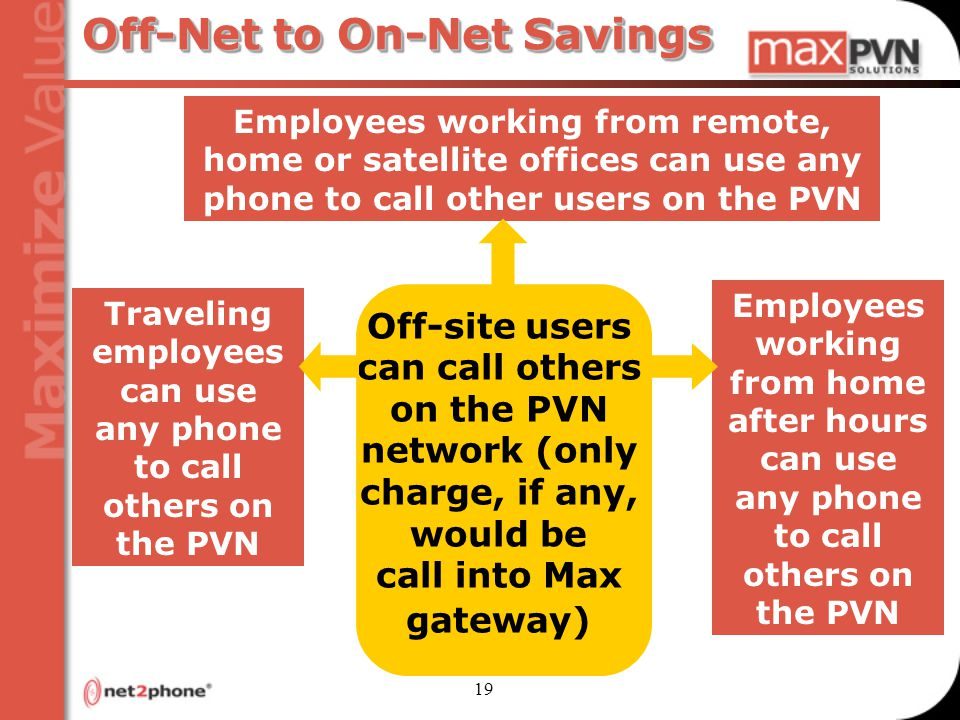 19 Off-Net to On-Net Savings Employees working from home after hours can use any phone to call others on the PVN Traveling employees can use any phone to call others on the PVN Employees working from remote, home or satellite offices can use any phone to call other users on the PVN Off-site users can call others on the PVN network (only charge, if any, would be call into Max gateway)