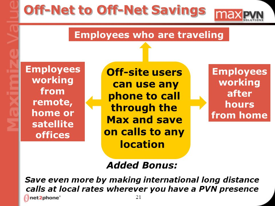 21 Off-Net to Off-Net Savings Employees working after hours from home Employees who are traveling Employees working from remote, home or satellite offices Off-site users can use any phone to call through the Max and save on calls to any location Added Bonus: Save even more by making international long distance calls at local rates wherever you have a PVN presence