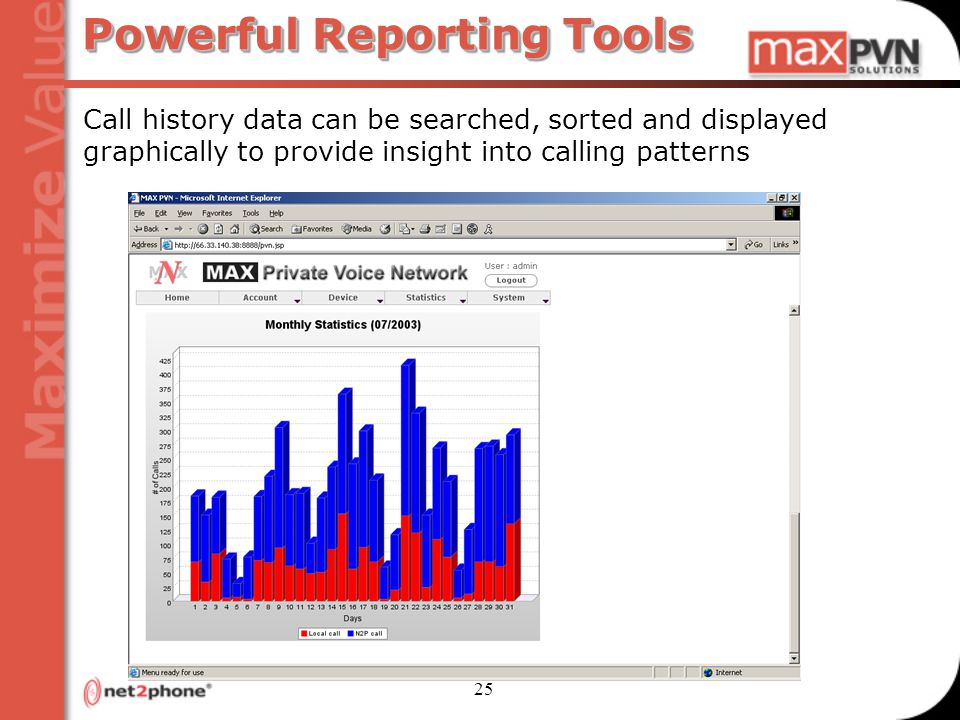 25 Powerful Reporting Tools Call history data can be searched, sorted and displayed graphically to provide insight into calling patterns