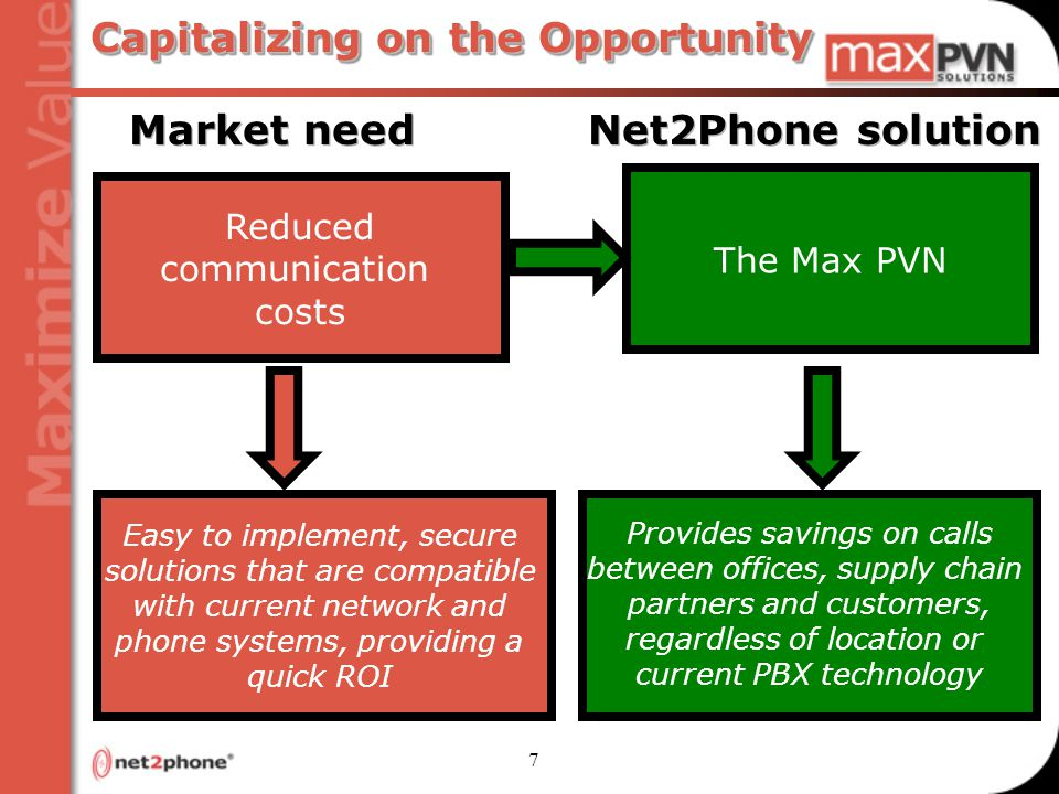 7 Capitalizing on the Opportunity Market need Net2Phone solution Reduced communication costs Easy to implement, secure solutions that are compatible with current network and phone systems, providing a quick ROI The Max PVN Provides savings on calls between offices, supply chain partners and customers, regardless of location or current PBX technology