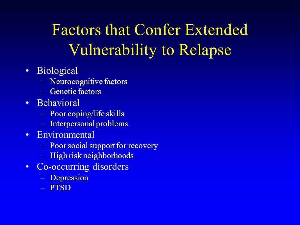 Factors that Confer Extended Vulnerability to Relapse Biological –Neurocognitive factors –Genetic factors Behavioral –Poor coping/life skills –Interpe