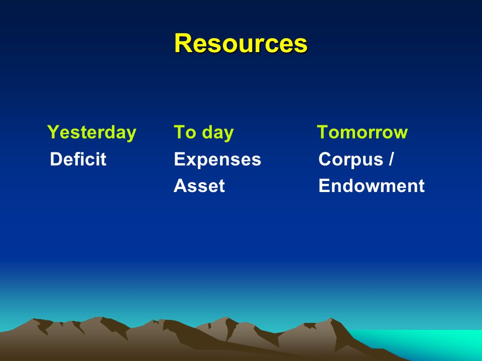 Resources YesterdayTo day Tomorrow DeficitExpensesCorpus / AssetEndowment