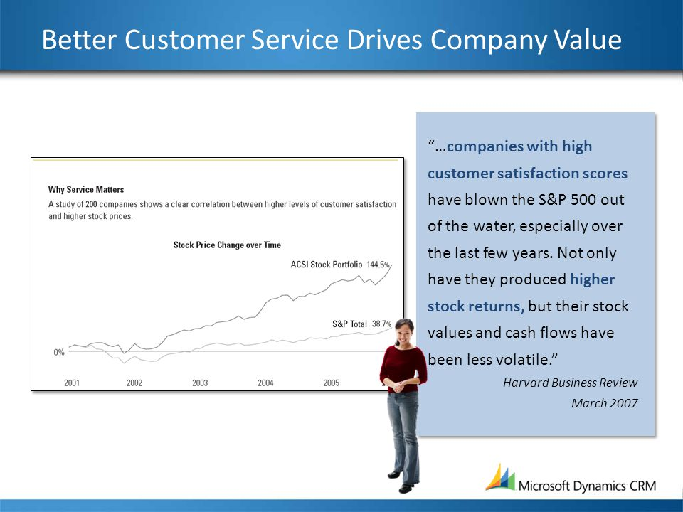 "Better Customer Service Drives Company Value ""…companies with high customer satisfaction scores have blown the S&P 500 out of the water, especially ov"