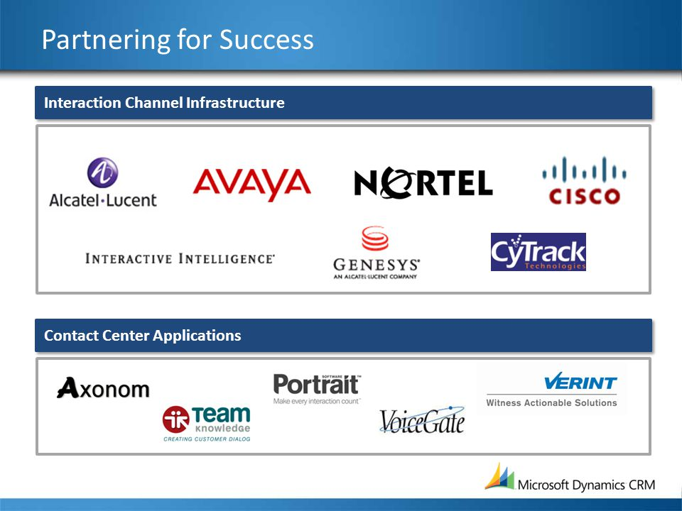 Partnering for Success Interaction Channel Infrastructure Contact Center Applications