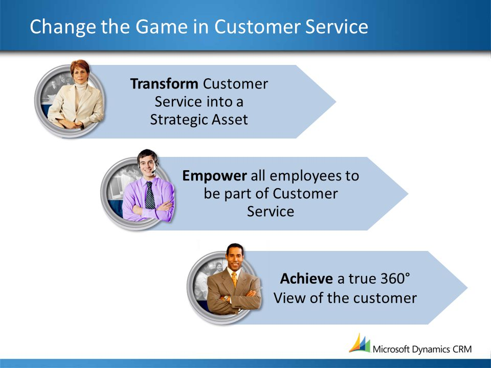 Transform Customer Service into a Strategic Asset Change the Game in Customer Service Empower all employees to be part of Customer Service Achieve a t