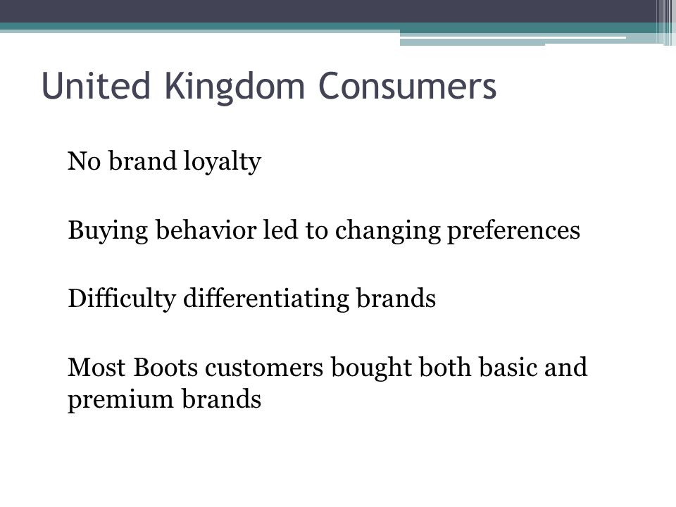 United Kingdom Consumers No brand loyalty Buying behavior led to changing preferences Difficulty differentiating brands Most Boots customers bought both basic and premium brands