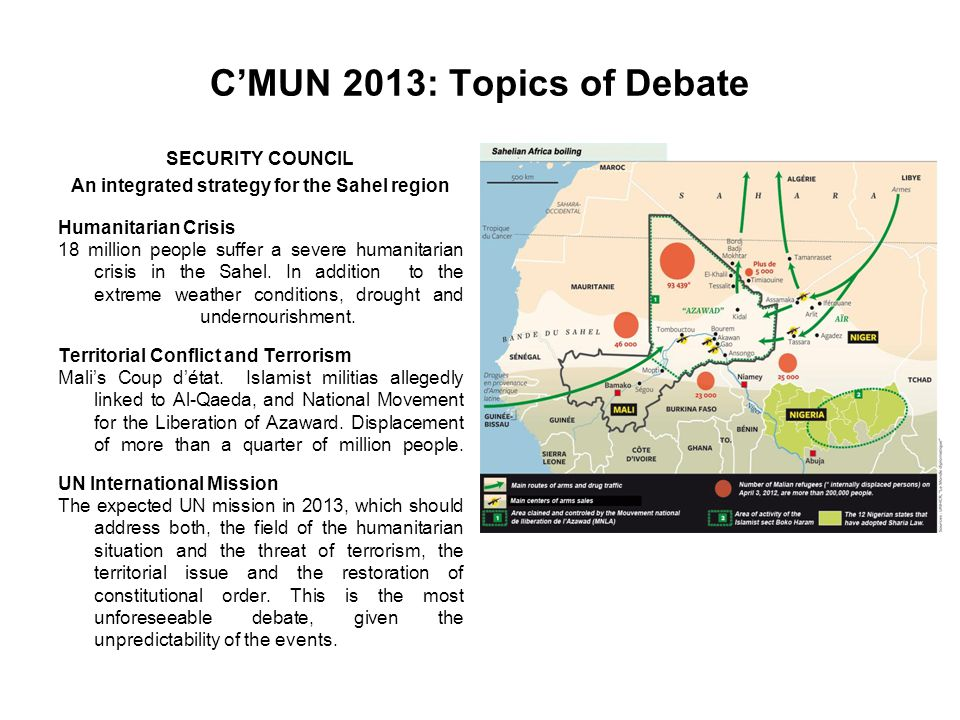 C'MUN 2013: Topics of Debate HUMAN RIGHTS COUNCIL The Human Rights, under debate.