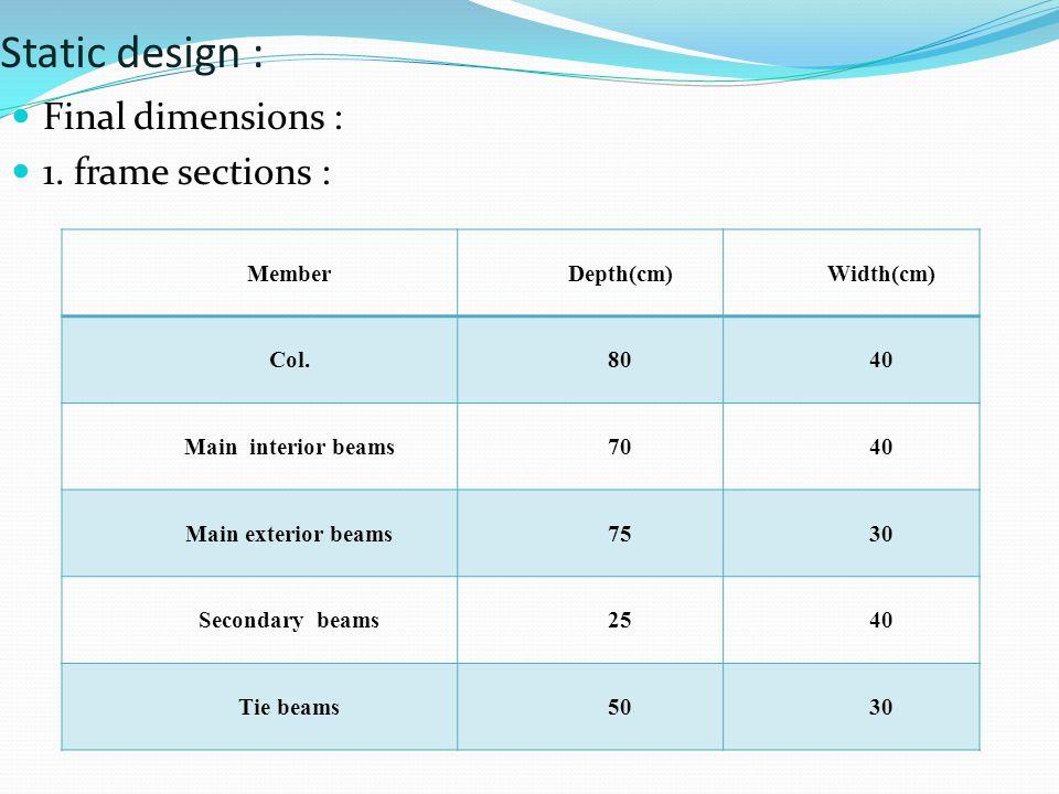 Static design : Final dimensions : 1. frame sections : MemberDepth(cm)Width(cm) Col.8040 Main interior beams7040 Main exterior beams7530 Secondary bea